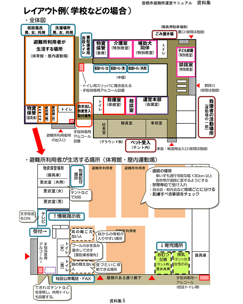 避難所内部のレイアウト例(引用元:愛知県豊橋市防災マニュアル・資料集)©キハラ株式会社